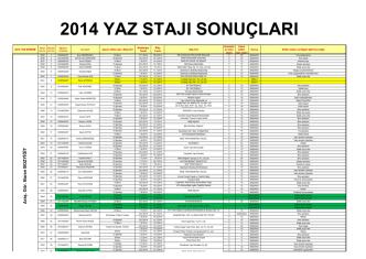 2014 yaz stajı sonuçları - Dokuz Eylül Üniversitesi