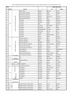 Delege Listesi - Spor Genel Müdürlüğü