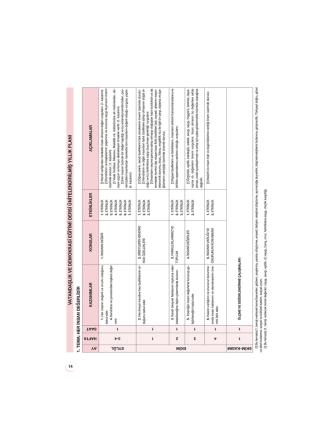8.Sınıf Vatandaşlık ve D.E.Ünitelendirilmiş Yıllık Planı