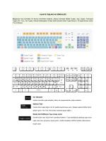 Klavye Tuşları ve Kısayolları