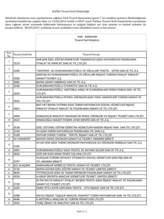 3-münfesih kayıt silme listesi - Bafra Ticaret ve Sanayi Odası