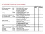 2014-2015 ERASMUS+ Öğrenci Öğrenim Hareketliliği Kontenjanları