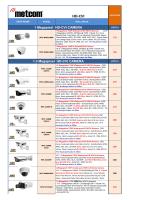 HD-CVI - Metcom