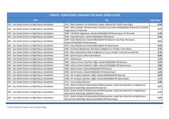 (tig) bağıl değer listesi