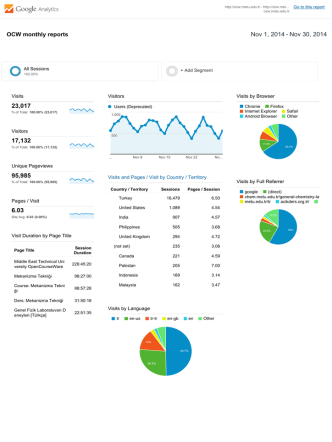 01.11.2014-30.11.2014 sonuçları - Middle East Technical University