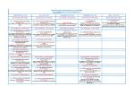 özel pev okulları ortaokul etüt programı 20-24 ekim 2014