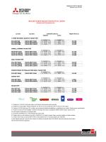 mr.slım tavsiye edilen tüketici fiyat listesi