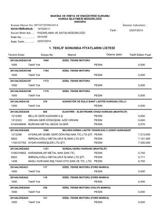 22.07.2014 ihale teklif listesi - Makina ve Kimya Endüstrisi Kurumu