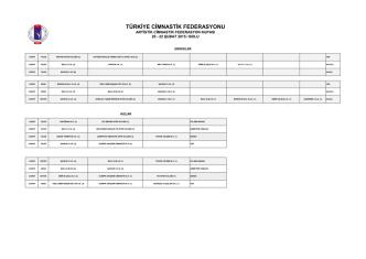 22 şubat 2015 / bolu - Türkiye Cimnastik Federasyonu