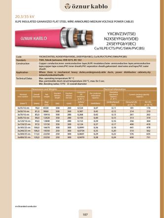 20.3/35 kV YXC8VZ3V(TSE) N2XSEYFGbY(VDE) 2XSEYFGbY(IEC)