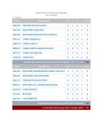 2014-2015 AKTS Bilgileri - Hacettepe Üniversitesi Beslenme ve