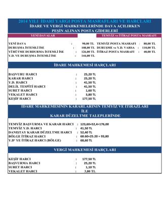 2014 yılı idari yargı posta masrafları ve harçları