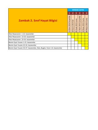 2. sınıf sınav içeriği