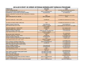 2014-2015 izvet ve diğer veteran dernekleri turnuva programı