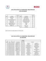 Genç Erkekler - Antalya Basketbol İl Temsilciliği
