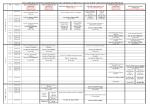 SOSYAL BİLİMLER ENSTİTÜSÜ EĞİTİM PROGRAMLARI ve