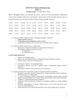 ENM-3117 Sistem Simulasyonu Ödev-4