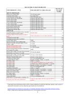 üretme / işletme ve meyvecilik bölümü ürün /analiz ve hizmetleri