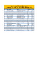 koyunlu öğrenci evleri erkekler asil liste (3 kişilik odalar)