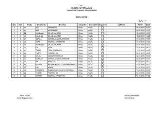 1 GEO GEOMETRİ 10:00 10.02.2015 YAZILI 1.Grup L1 S 2 MAT