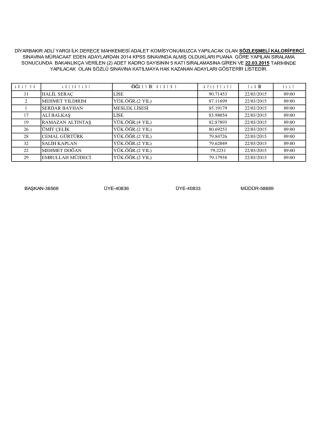 2015 sözleşmeli kaloriferci mülakat listesi