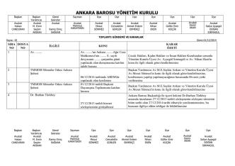 01 aralık 2014 tarihinde yapılan yönetim kurulu