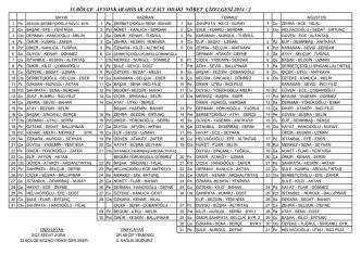33.bölge afyonkarahisar eczacı odası nöbet çizelgesi 2014
