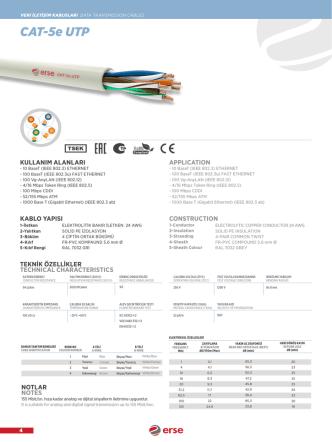 CAT-5e UTP - Erse Kablo