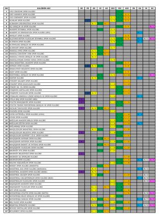 2012 - 2013 SEZONU TÜM KATILIMCILAR NO KULÜBÜN ADI BE