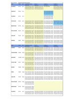 Schedule - Week 25 -