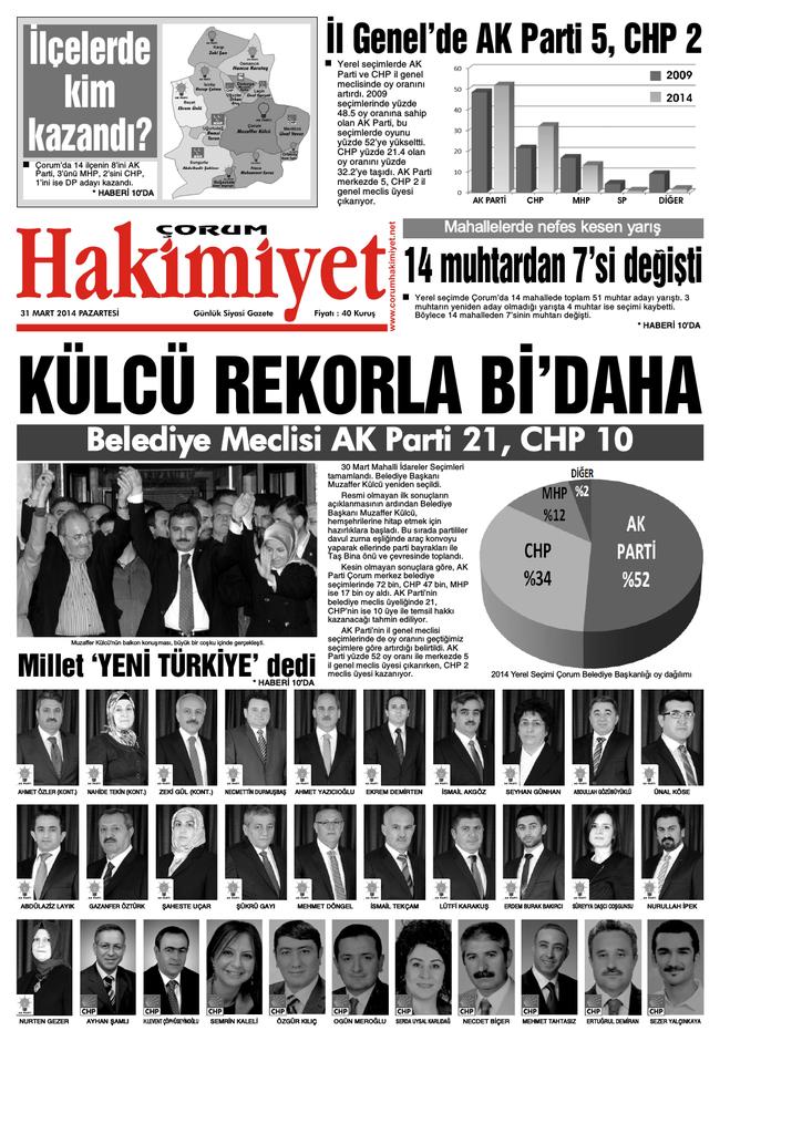 31 Mart Qxd Corum Hakimiyet Gazetesi