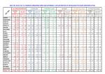 2014 Ocak Ayı 3.Sınıf Tomruk Fiyatları