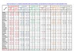 2014 Nisan Ayı 3.Sınıf Tomruk Fiyatları