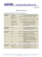 sırk-14-41 2014 yılı aralık ayı malı yükümlülük takvımı