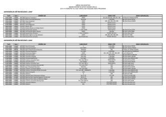 Antrenörlük Eğitimi Bölümü 2013-2014 Güz Yarıyılı Bütünleme