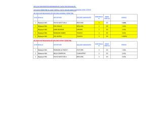 2014-2015 not ortalaması ile güz yarıyılı yatay geçiş hakkı