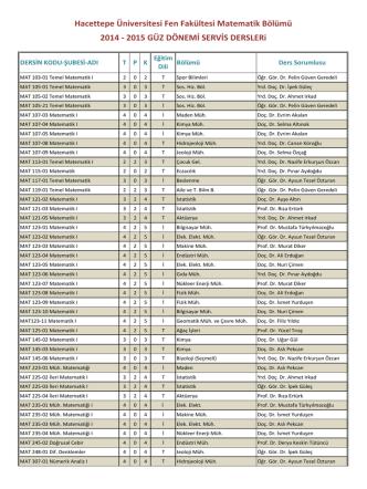 2014 - 2015 GÜZ DÖNEMİ SERVİS DERSLERi Hacettepe