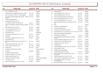 ALUEXPO 2015 Katılımcı Listesi