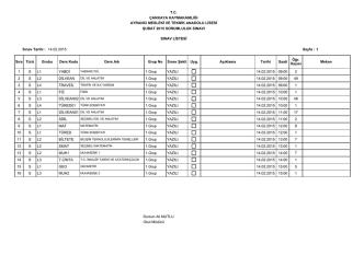 1 YABDİ 09:00 14.02.2015 YAZILI 1.Grup L1 S 2 2 DİLVEAN 09:00