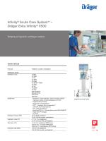 Infinity® Acute Care SystemTM – Dräger Evita Infinity® V500