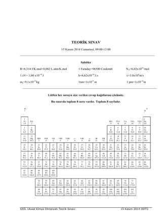 2014 yılı 22. Ulusal Kimya İkinci Aşama