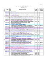 ELK 202 Ders İşleme ve Övev Teslim Planı