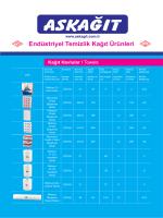 Endüstriyel Temizlik Kağıt Ürünleri