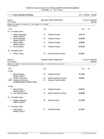 23 kasım 2014 kısa kulvar ön eleme yarısları sonucları kocaelı