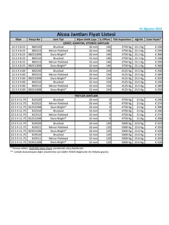 Alcoa Jantları Fiyat Listesi - AK-SET