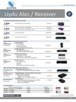 Uydu Alıcı / Receiver