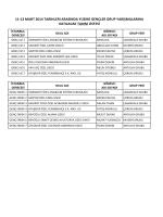 11-13 mart 2014 tarihleri arasında yüzme gençler grup