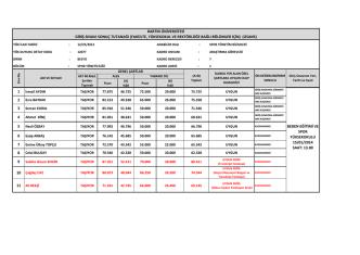 1 2 3 4 5 6 7 8 9 beden eğitimi ve spor yüksekokulu 15/01/2014 saat
