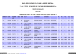 Sailwave results for BÖLGE KUPASI 2.AYAK LASER RADIAL at 23