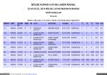 Sailwave results for BÖLGE KUPASI 2.AYAK LASER RADIAL at 23